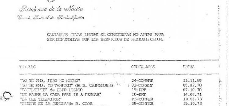 Canciones prohibidas durante la dictadura militar – NODAL